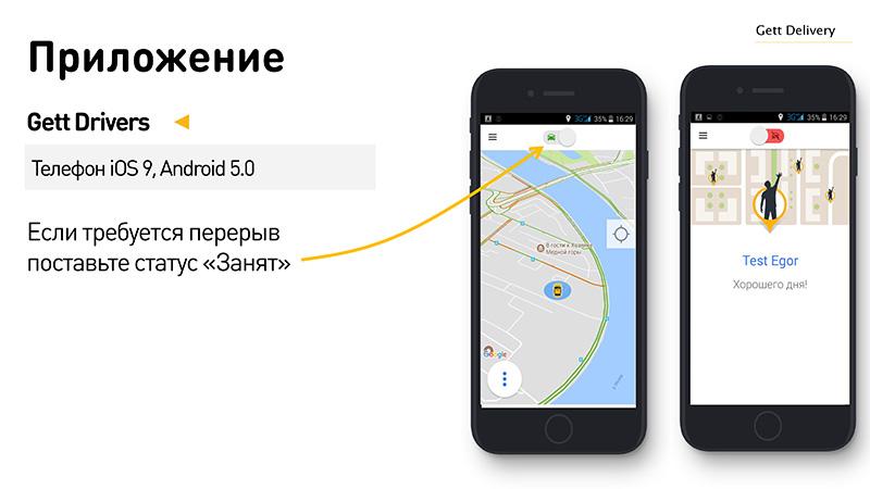 Подработка на своей машине в Москве