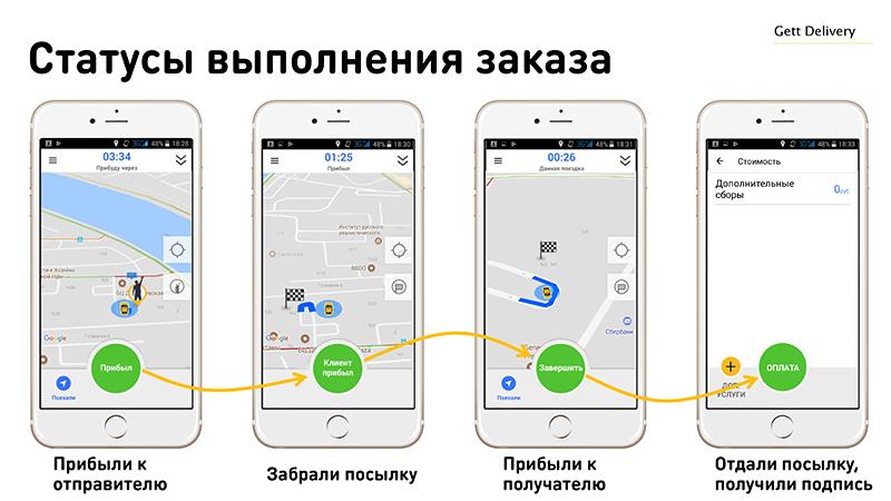 Подработка на легковом авто не такси