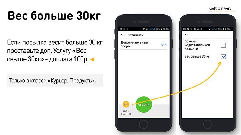 Подработка на автомобиле не такси Москва